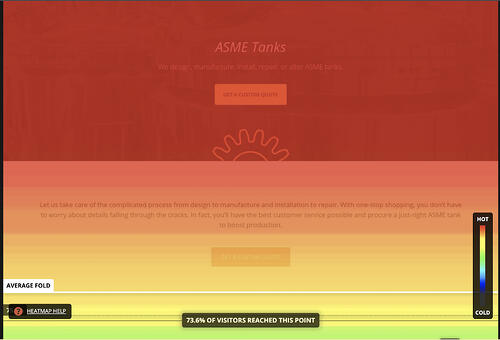 heatmapping of website page