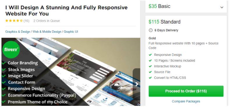 what does it cost to redesign a website