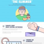 master-adWords-infographic