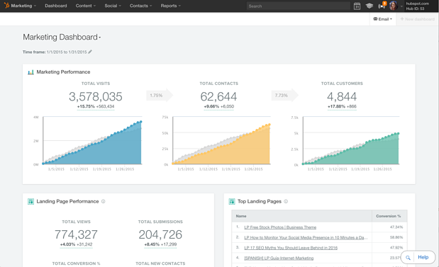 marketing_dashboard