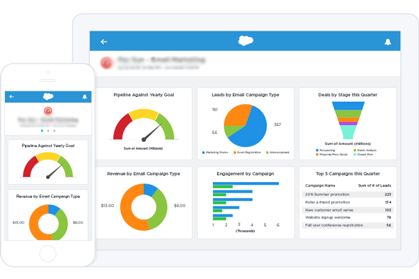 salesforce reporting dashboard